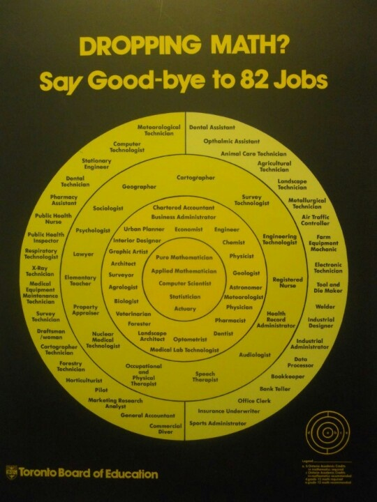 say good-buy to 82 Jobs