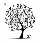 Vedic-Math-Tree