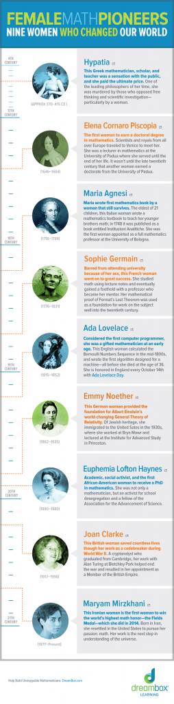 female-math-pioneers-infographic
